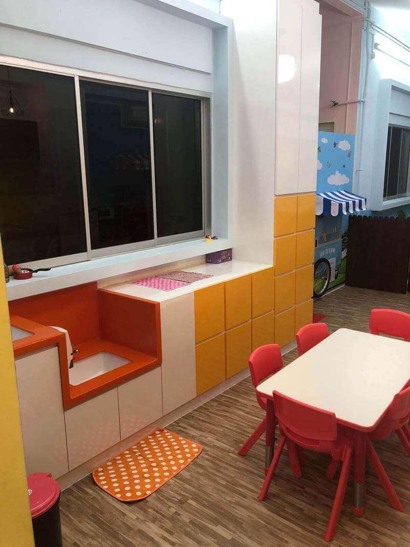 Brand New Preschool - Looking For Partner / Investor / Buyer